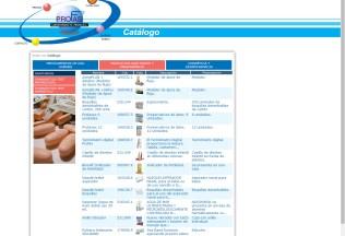 Página de catálogo de F5-Profas