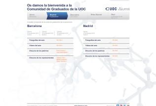 Página de Alumni de UOC Alumni